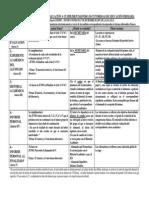 Documentos a Cumplimentar Por Los Tutores de Primaria