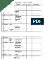 Lista de Sustancias Utilizadas en Las Granjas Camaroneras