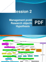 Management Problem, Research Objective, Hypothesis