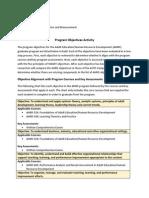 program objectives activity