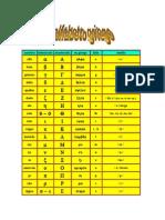 alfabeto griego.doc