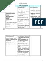 English - Final Spn21 - Year 9 Scheme