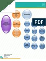 ingrid giron 110914 mapa conceptual pdf