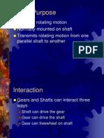 Types of Gear