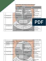 Updet List Tempat KP-1.docx