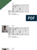 Data Status Santri VII