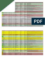 Fxx Cheat Sheet v3 0