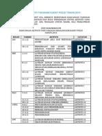 Rancangan Aktiviti Tahunan Kadet Polis Tahun 2014