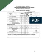 Uttrakhand Technical University Study and Evaluation Scheme (b.tech. III Year)