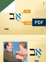 alfabetohebraico-130926085645-phpapp02