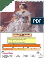 Tema 4. La Construccion Del Estado Liberal 1833 1868
