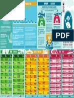 Seafood Guide Hk Card Fold