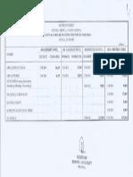 Ug Pg Fee Details - Gen - 2014-2015
