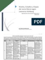 Niveles de Juicio Moral de Kohlberg en síntesis de autores
