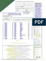 Kode POS Kabupaten Jombang - Urut Jumlah Desa Kodepos.nomor