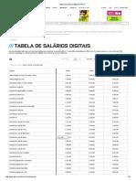 Tabela Salarios Digitais INFO