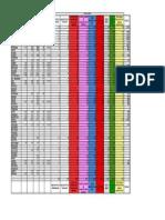 Συγκεντρωτικά Αποτελέσματα ΚΥΣΔΕ 2014