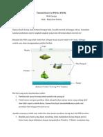 Tutorial Konversi Psd Ke HTML
