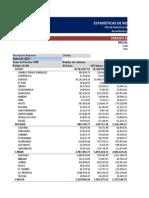 Impuestos recaudados (SRI)
