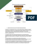 Marco Legal Del Derecho Fiscal Mexicano (1)