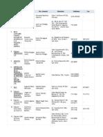 Directorio Bancos, Cajas Municipales, Edpymes, Cajas Rurales, Cooperativas y Financieras