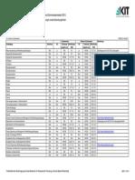 Tabelle_Studiengaenge