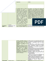 Matriz Del Diagnostico Organizacional