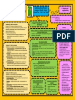 Graphic Organizer on  English as a Second/Foreign Language Textbooks