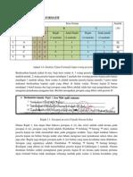 Analisis Data Ujian Formati 2