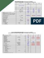 Power Transformer - Vendor Data Sheet Comparison