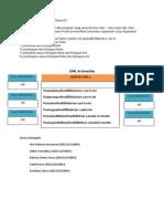 UML Aritmatika