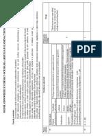 Matura 2005 - biologia - poziom rozszerzony - odpowiedzi do arkusza (www.studiowac.pl)