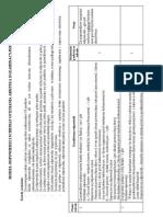 Matura 2005 - biologia - poziom podstawowy - odpowiedzi do arkusza (Www.studiowac.pl)
