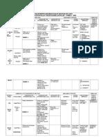 Rpt Bi Form3 2015