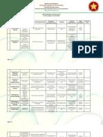 Activity Plan 2014-2015