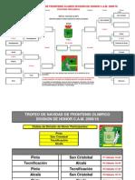 Trofeo de Navidad Clubes 2009-10 Preol%C3%ADmpica_Olimpica_Horarios
