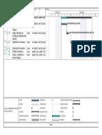 Microsoft Project - gant de seguimiento