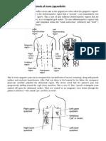 Medical Case History - Acute Appendicitis TEXT