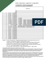 Protocollo Lavaggio Renale - Antiparassitario - Colon - Epatico