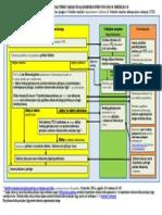 Kaip Priimti Valstybes Tarnautoja Nuo 2013-06-01_schema