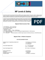 RF & EMF Safety Levels Comparative Guide REV A