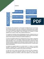 PROPUESTA DE PLAN DE DIAGNOSTICO.pdf