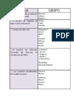 Distribución de los grupos proyecto