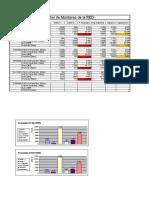 Analisis Detallado de Datos