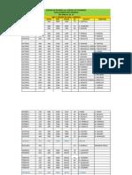 RVR COB Final Exam Schedule Term 1 Sheet1