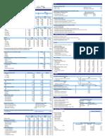 Ficha estadística Mecapaca