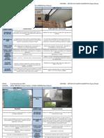 Patologías de una edificación