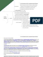 Cuadro Sinoptico- Reforma Educativa Real