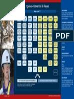 Ingenieria en Prevencion de Riesgos AIEP