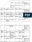 selectives working list sheet1